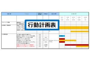 営業プロセスの設計